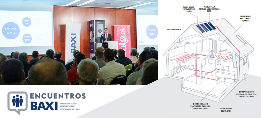 Éxito del encuentro organizado por Baxi y Fontgas sobre el nuevo código técnico de edificación